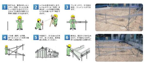 NSP鋼製型枠の部品の販売のハイポール
