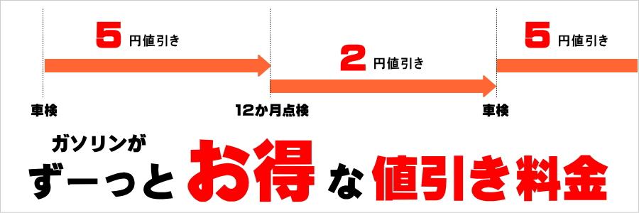 syaken5enotoku